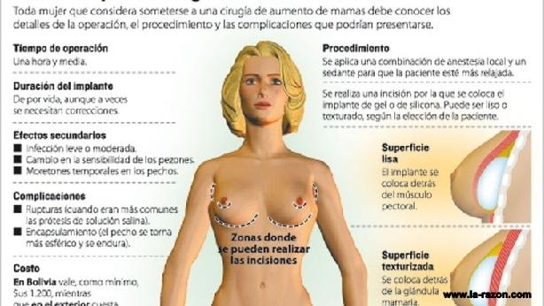 Evoluciones importantes de la cirugía estética